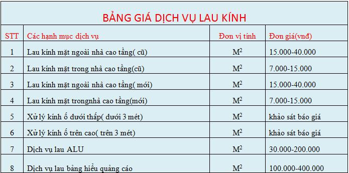 bảng giá dịch vụ lau kính